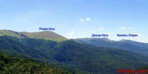 Расположение гор возле Роман Коша